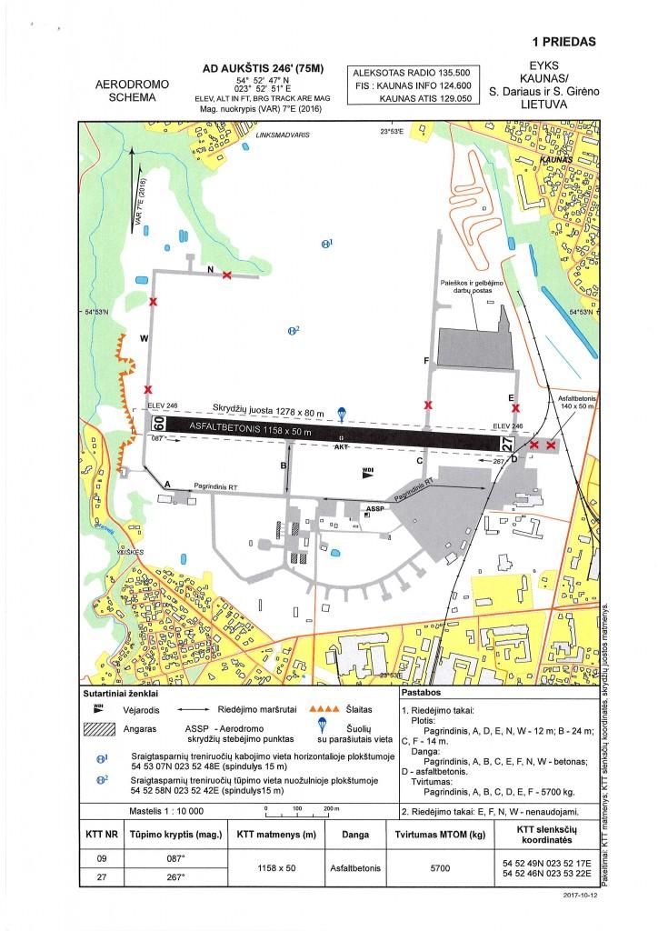 Aerodromo schema 1 PRIEDAS